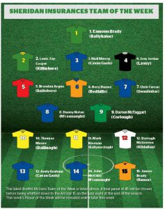Sheridan Insurances Breffni Allstars Team of the week – Week 1