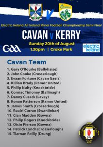 All Ireland Semi Final: Minor Team to play Kerry