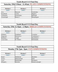 U13 Football Finals